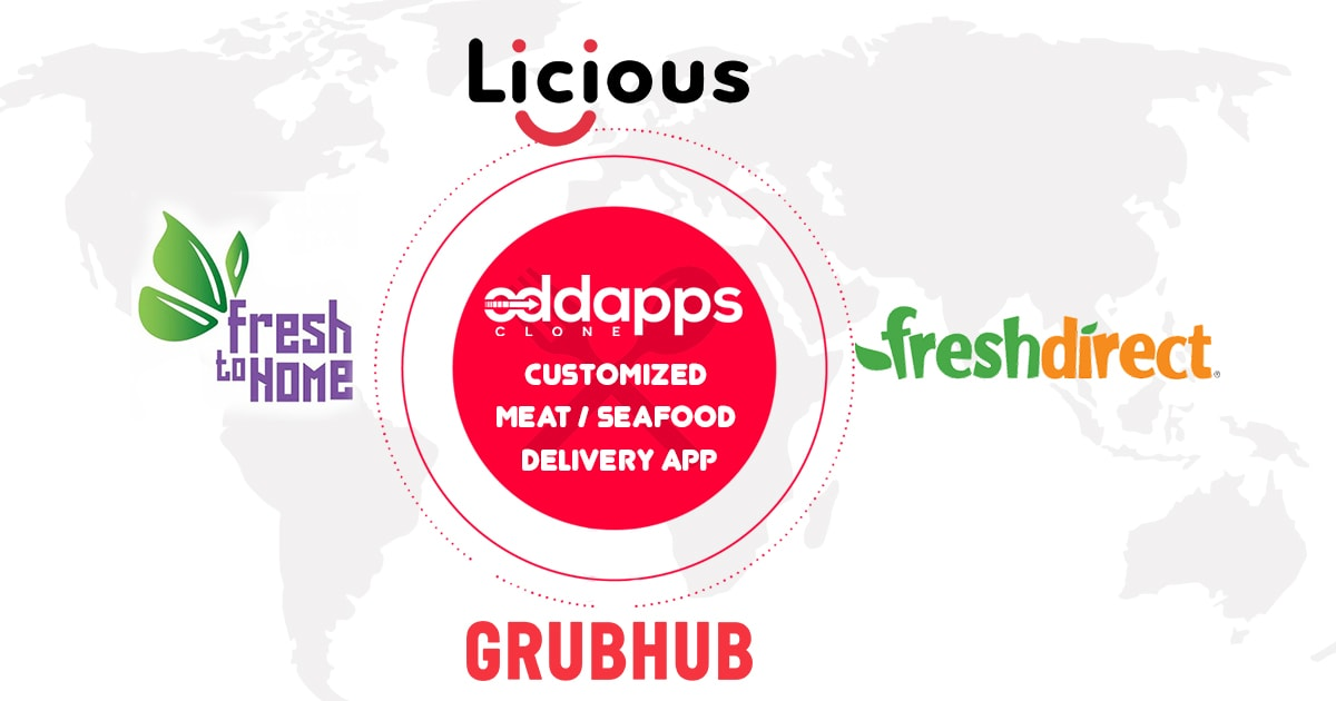 On Demand Meat Delivery Apps Licious Clone Freshtohome